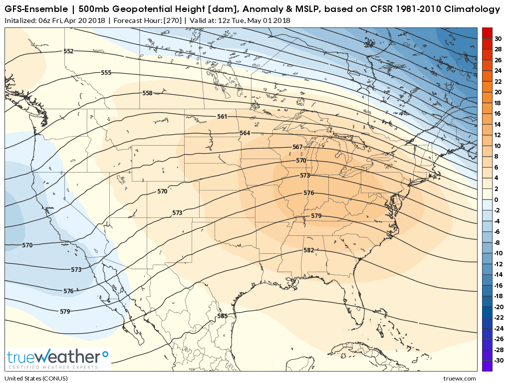 the gefs and it s euan eps counterpart are in agreement with the late april and beginning of the first week of may period establishing a ridge and